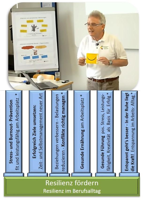 modulares Seminarkonzept